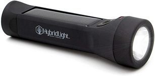 Waterproof Flashlight